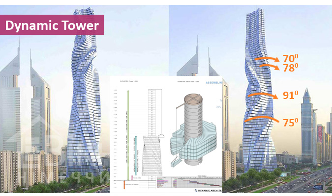 Dynamic (Rotating) Tower