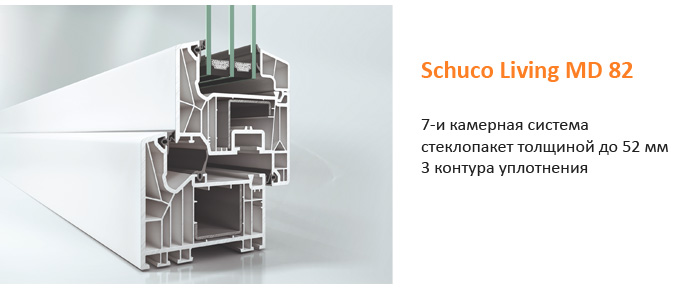 Профиль Schuco Living MD 82